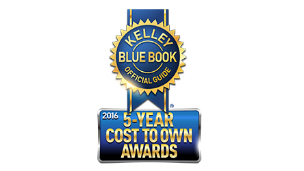 5-Year Cost to Own Award